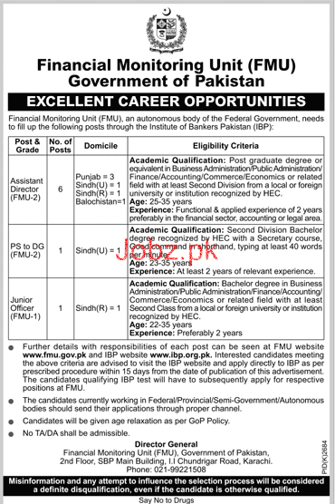 Financial Monitoring Unit FMU Government of Pakistan Jobs
