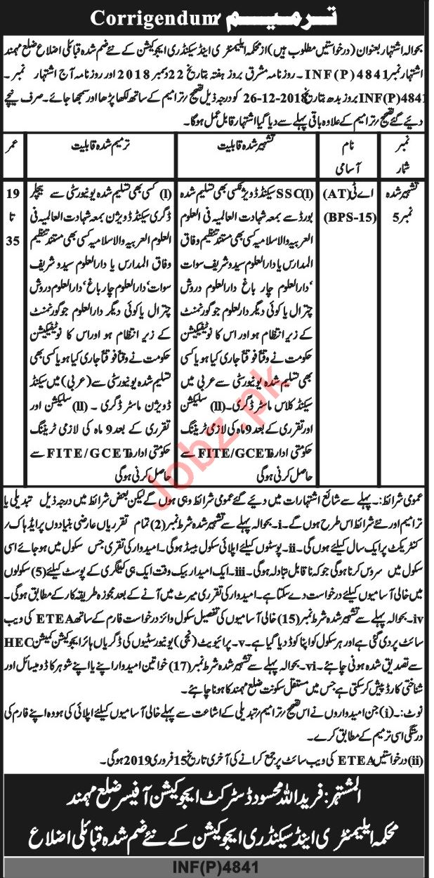 Elementary & Secondary Education Mohmand Agency Jobs 2019