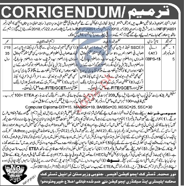Assistant Teacher Jobs in Elementary & Secondary Education