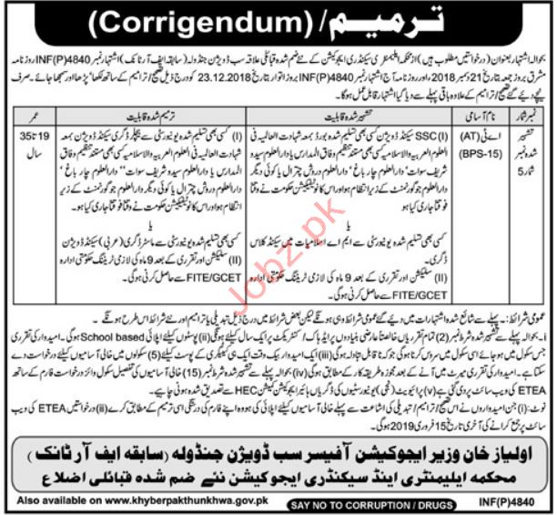 Elementry & Secondary Education Department Jobs in Attock