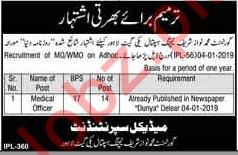 Muhammad Nawaz Sharif Teaching Hospital Medical Officer Jobs