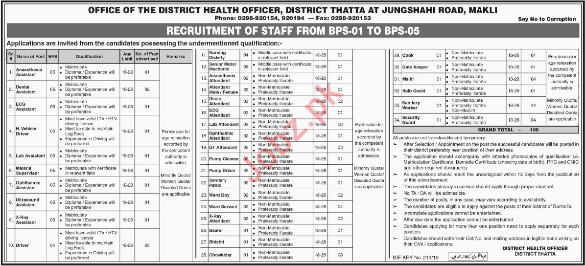 District Health Officer Jobs 2019 in Thatta