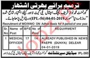 Government Muhammad Nawaz Sharif Teaching Hospital Jobs
