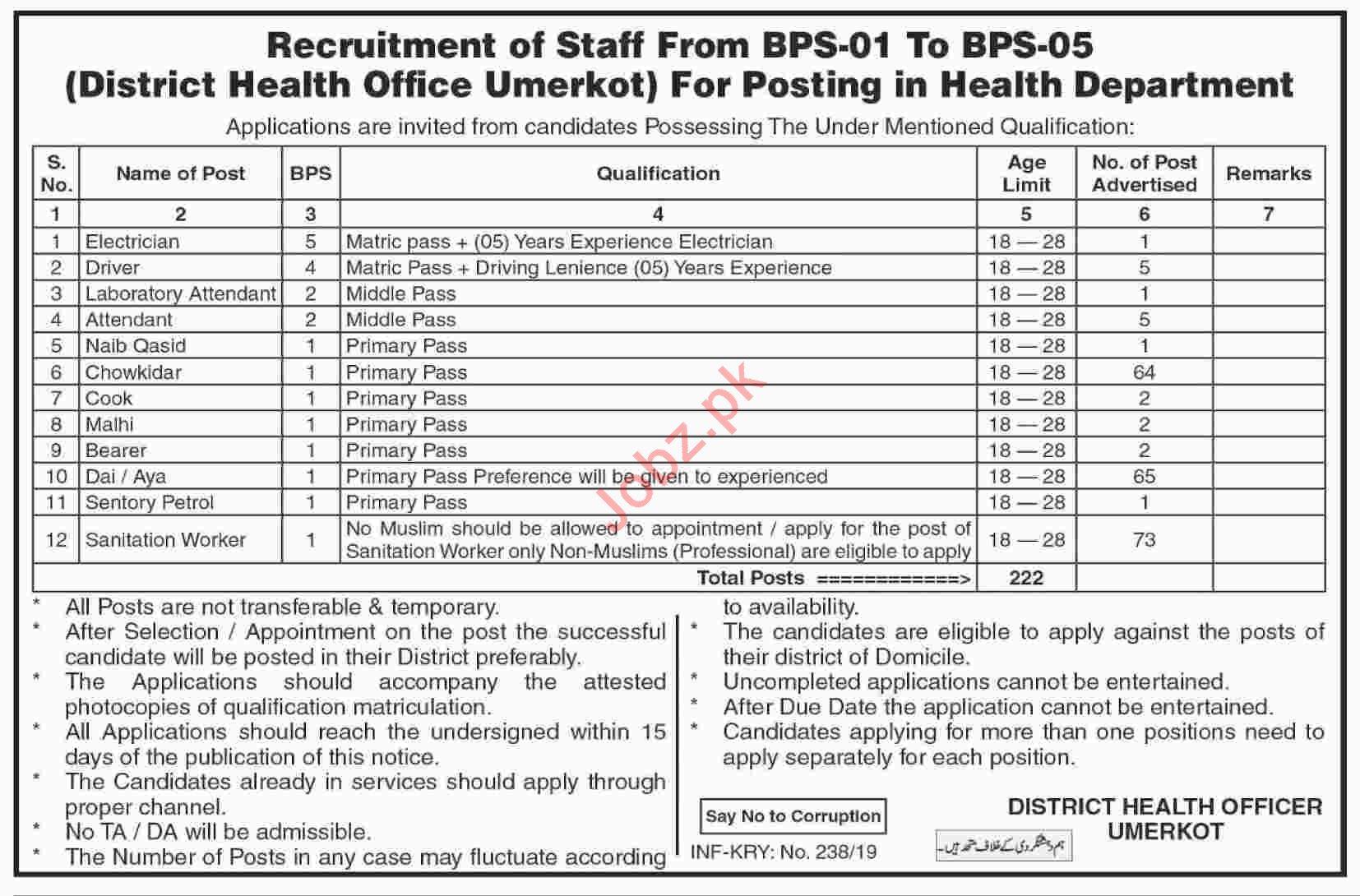 Health Department Umerkot Jobs 2019 for BPS 1 to BPS 5