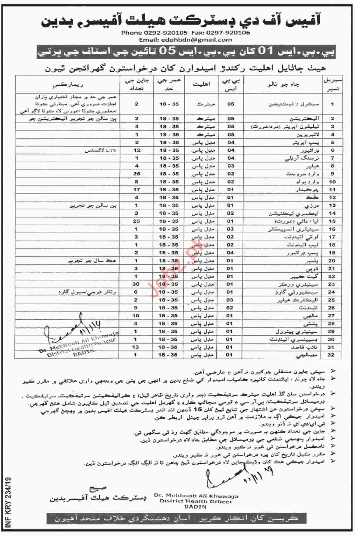 District Health Officer Badin Jobs 2019 for BPS 1 to BPS 5