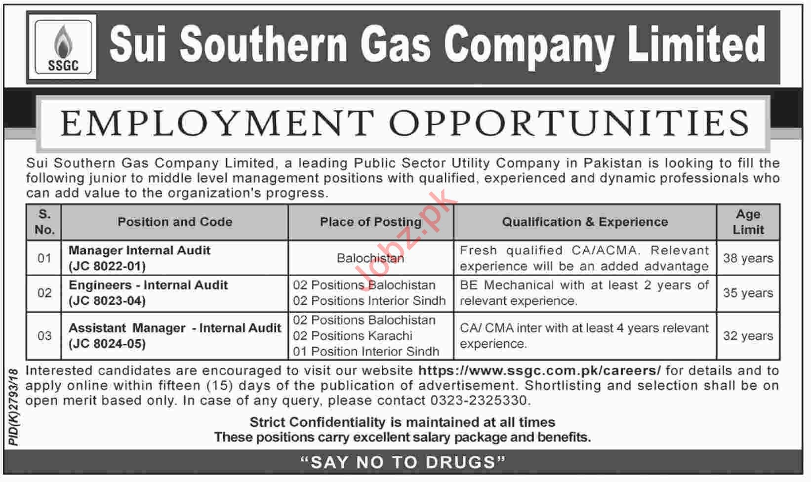 Sui Southern Gas Company Ltd Manager Internal Audit Jobs