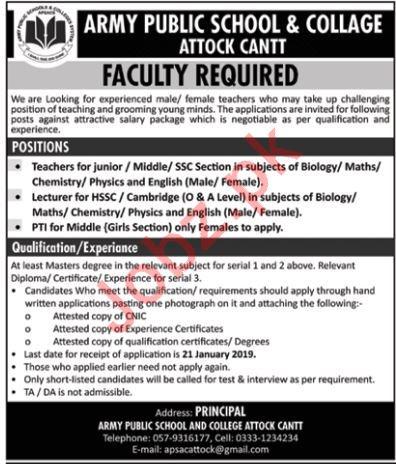 Army Public School & College Faculty Jobs 2019