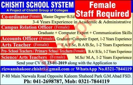 Chishti School System Jobs 2019 in Faisalabad