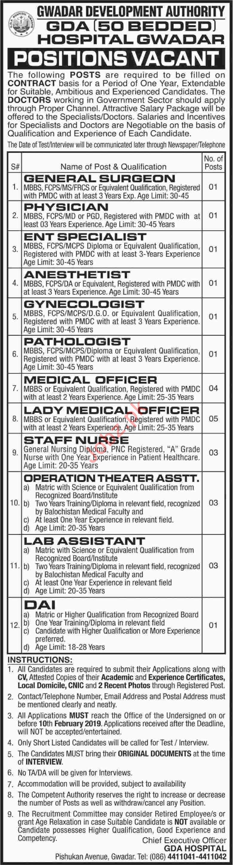 Gwadar Development Authority GDA Hospital Jobs 2019