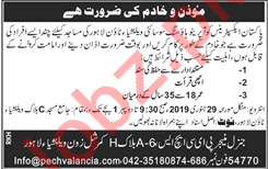 Moazan & Khadim Jobs 2019 For Mosque in Lahore