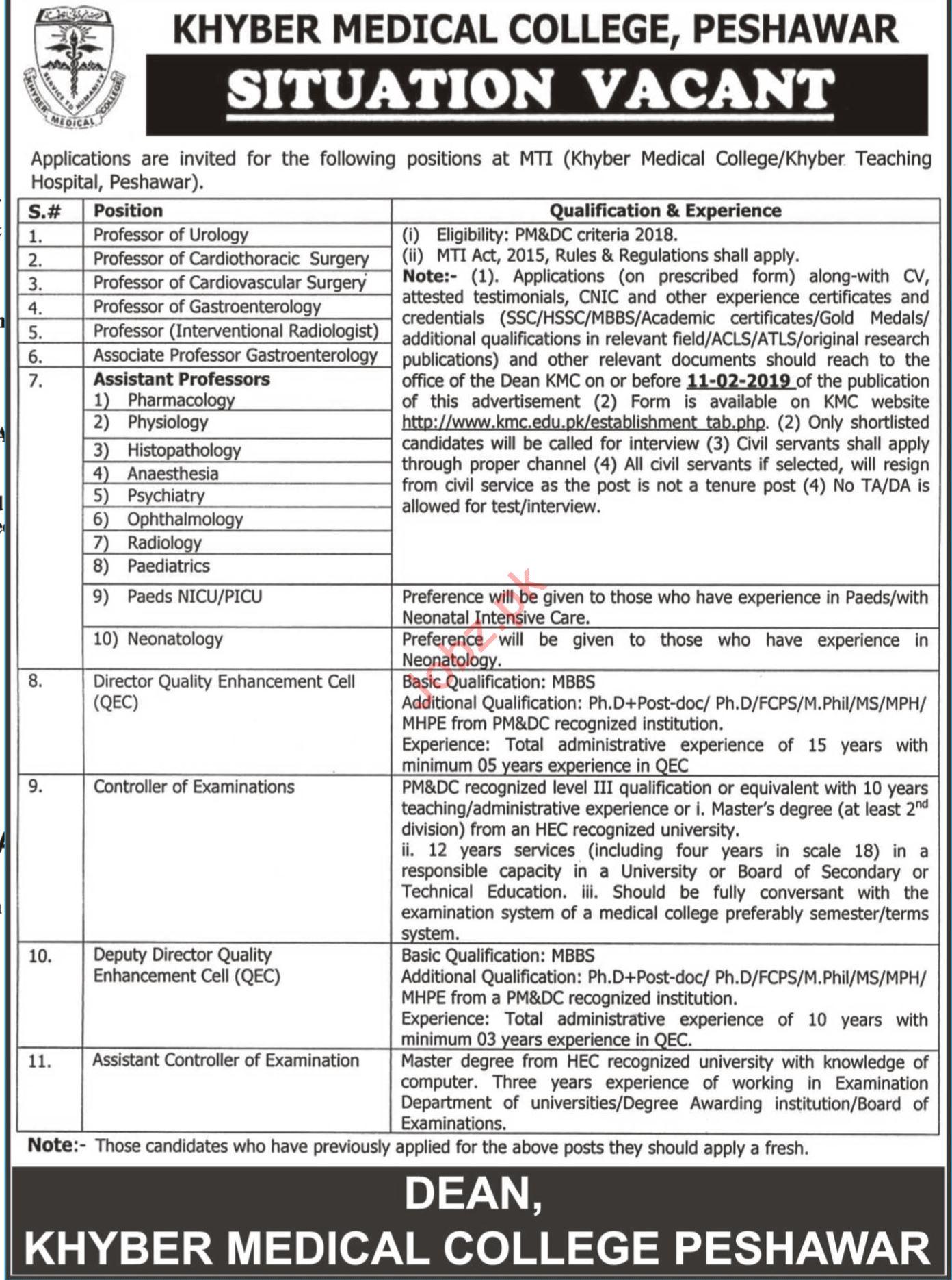 Khyber Medical College Jobs 2019 For Peshawar KPK
