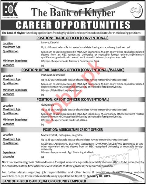 The Bank of Khyber Trade Officer Jobs