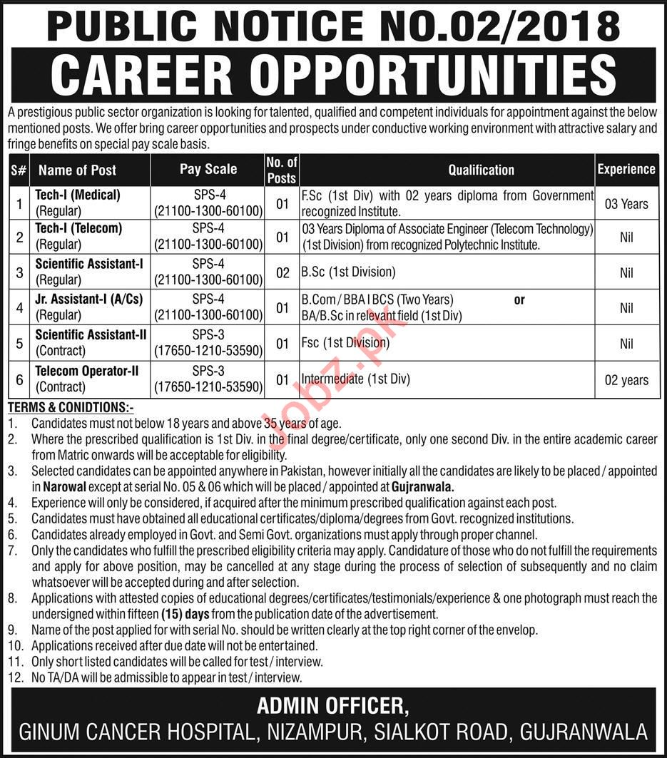 PAEC GINUM Cancer Hospital Jobs 2019 For Gujranwala