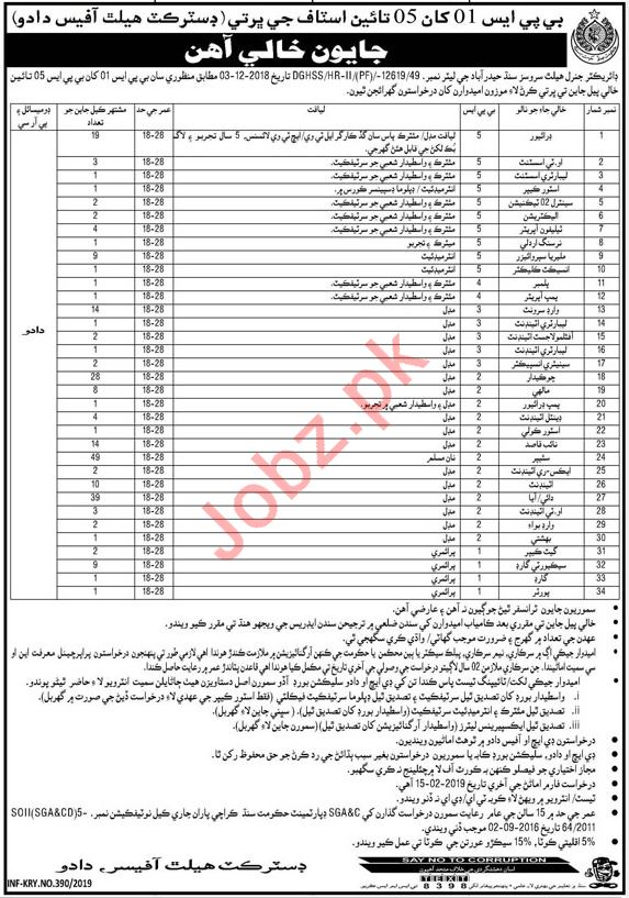 District Health Office Dadu Jobs 2019 for BPS 1 to BPS 5