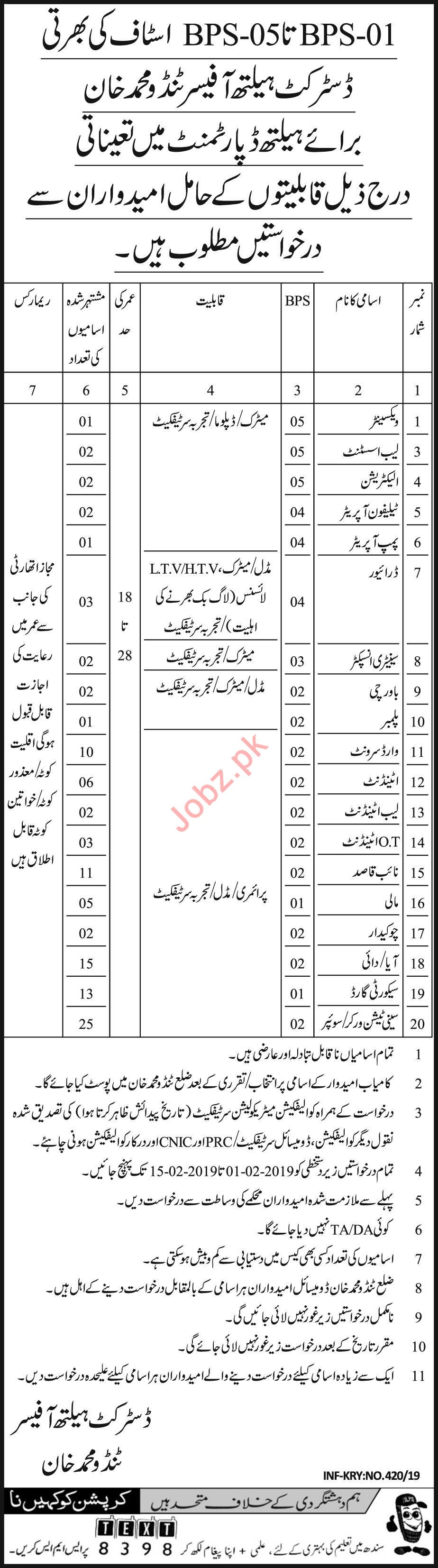 District Health Department Tando Muhammad Khan Jobs