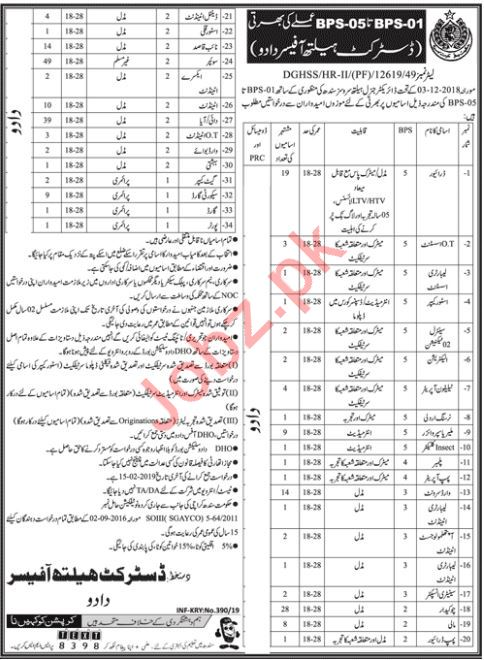 District Health Officer Dadu Jobs 2019