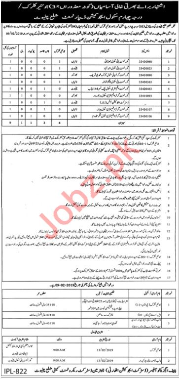 Education Department Jobs 2019 in Chiniot