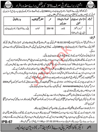 Cleaner Jobs in Punjab Highway M&R Division