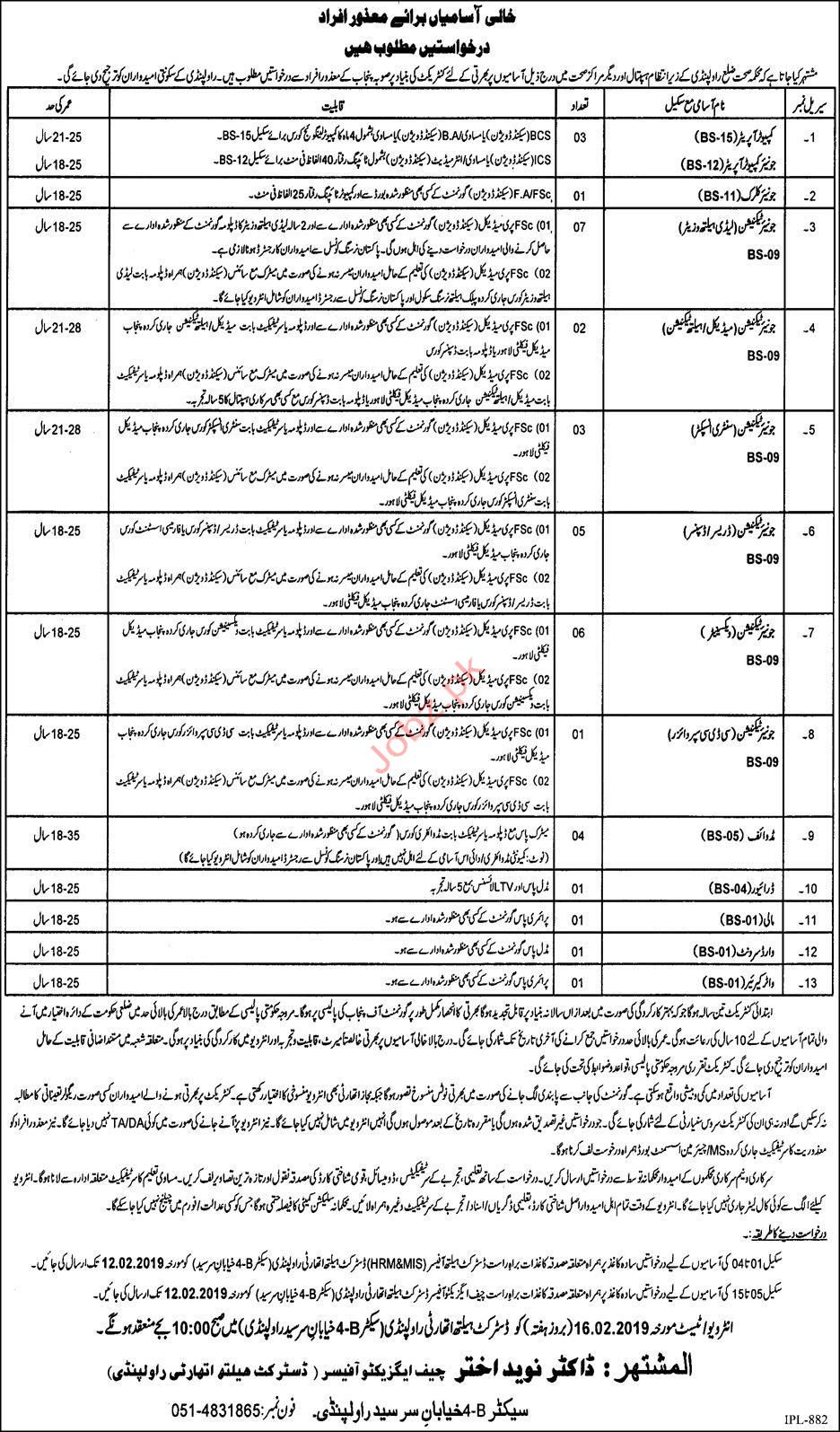 District Health Authority Jobs 2019