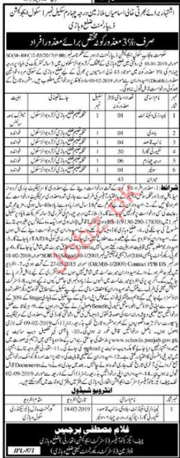 Clerical Jobs in Punjab School Education Department
