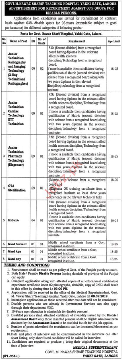 Govt. Nawaz Sharif Teaching Hospital Medical Staff Jobs 2019