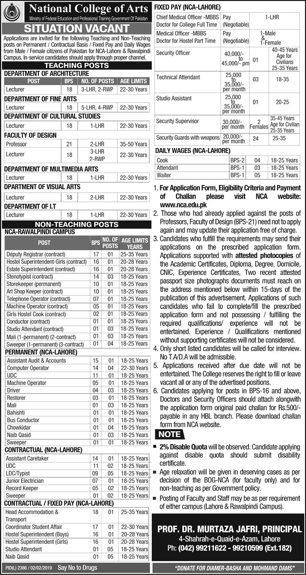 National College of Arts NCA Lahore Jobs 2019 for Professors