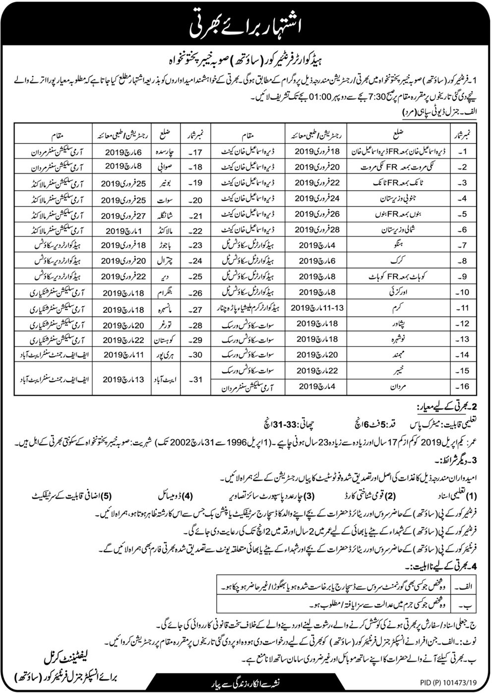 Frontier Core South Soldier Jobs 2019