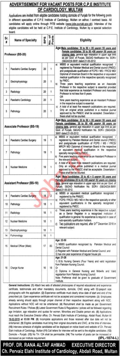 Chauhdary Parvaiz Ellahi Institute Of Cardiology Jobs 2019