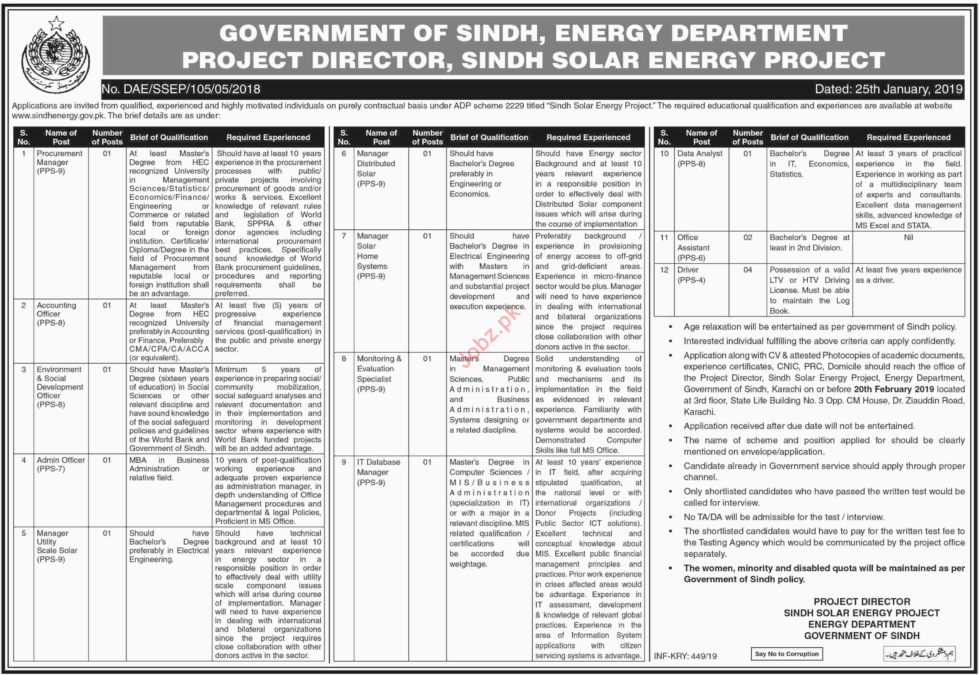 Energy Department Sindh Procurement Manager Jobs