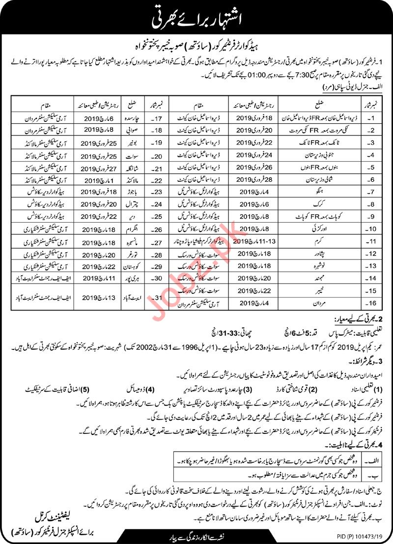 Pak Army Frontier Corps South KPK Jobs For Soldiers
