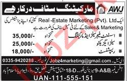 Sales & Marketing Jobs 2019 For Islamabad