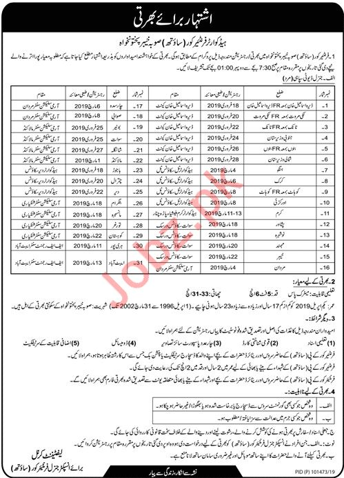 Pakistan Army Frontier Corps South KPK Jobs 2019 Job Advertisement