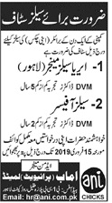 Area Sales Manager Jobs in Private Company