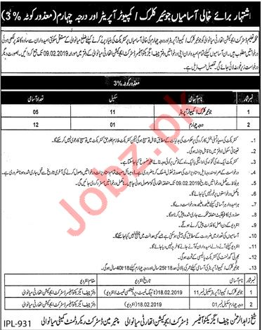 Education Department Jobs 2019 in Mianwali