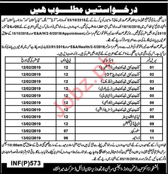 Health Department North Waziristan Clinical Technician Jobs