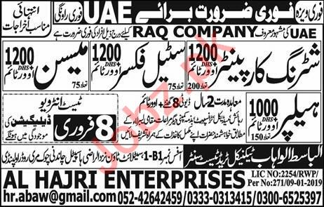 RAQ Company Jobs 2019 in UAE