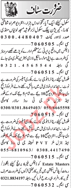 Recovery Officer & Aya Jobs 2019 in Lahore