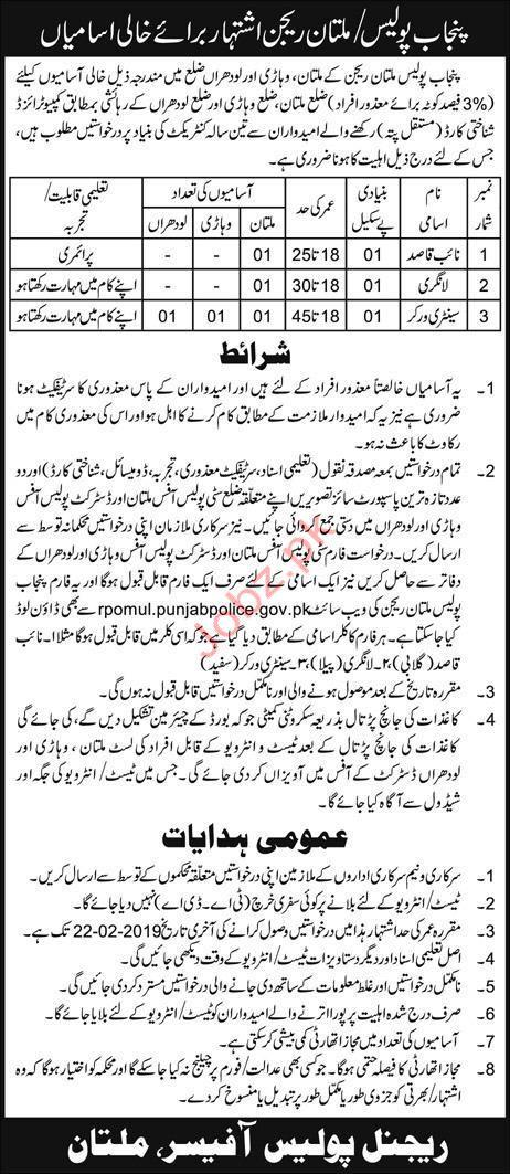 Cook Naib Qasid & Sanitary Worker Jobs in Punjab Police