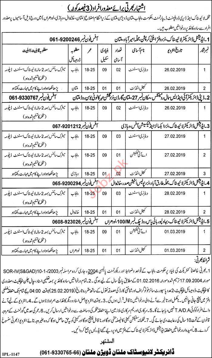Livestock & Dairy Development Department Jobs 2019 in Multan