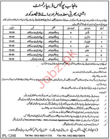 Punjab Police Department Lahore Jobs 2019