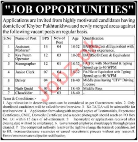 Public Sector Organization Jobs 2019 in Peshawar KPK