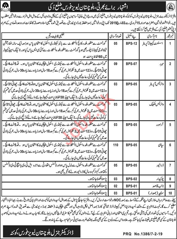 Balochistan Levies Force Constables Jobs 2019 in Quetta