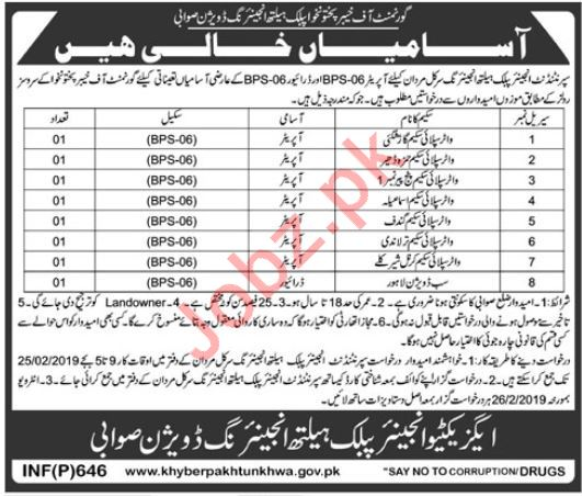 Public Health Engineering Department Swabi Operator Jobs