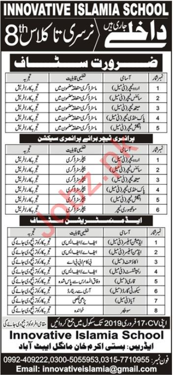 Innovative Islamia School Urdu Teacher Jobs