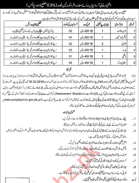 Police Department Jobs 2019 For Lahore