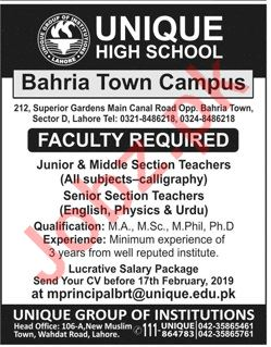 Unique High School Lahore Jobs 2019 for Teachers