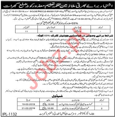 Services & General Administration Department Punjab Jobs