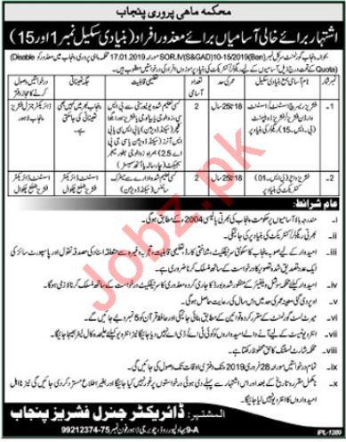 Irrigation Department Jobs 2019 For Lahore & Chakwal