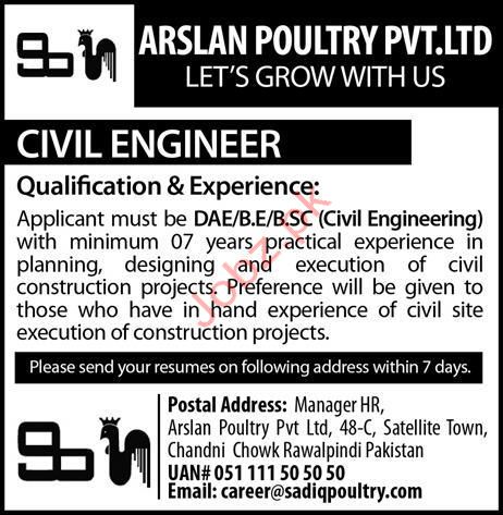Arslan Poultry Private Limited  Civil Engineer Jobs 2019