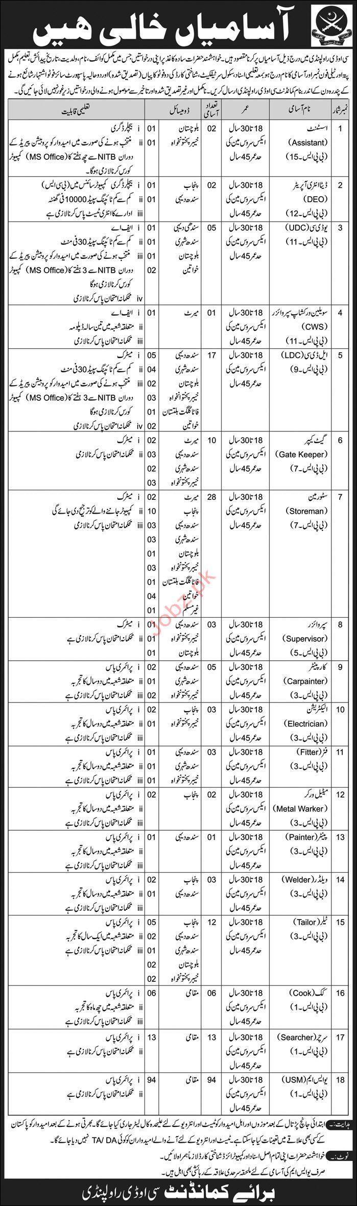 COD Rawalpindi Pakistan Army Store Jobs 2019